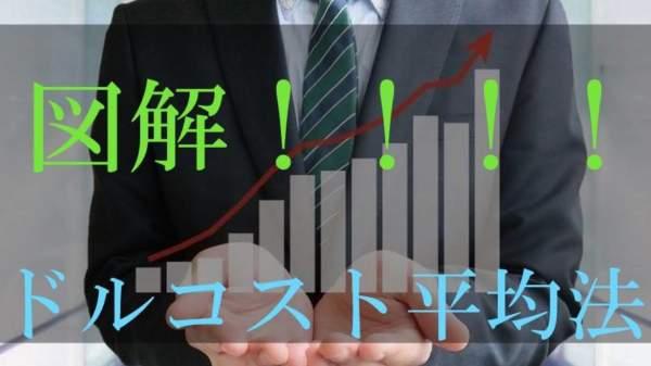 ドルコスト平均法の図解に関する画像