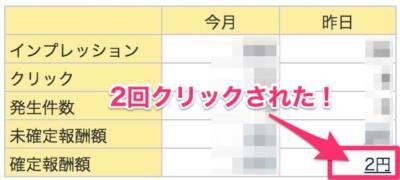2クリックで2円の報酬!