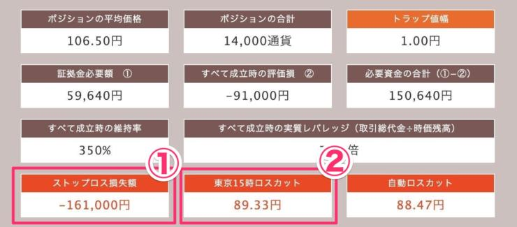 らくトラ試算(ドル円)結果-2